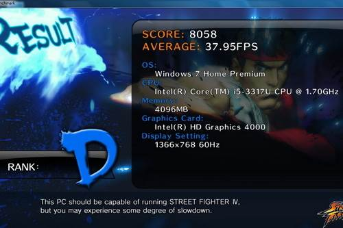 The above results are for reference only as practice show that both Radeon HD 7450M and HD Graphics 4000 only run well with low-required games, like Street Fighter IV. Particularly, at 1366x768pixel resolution and default setting, our test model got scores of 8085 and frame rate of 37.95fps