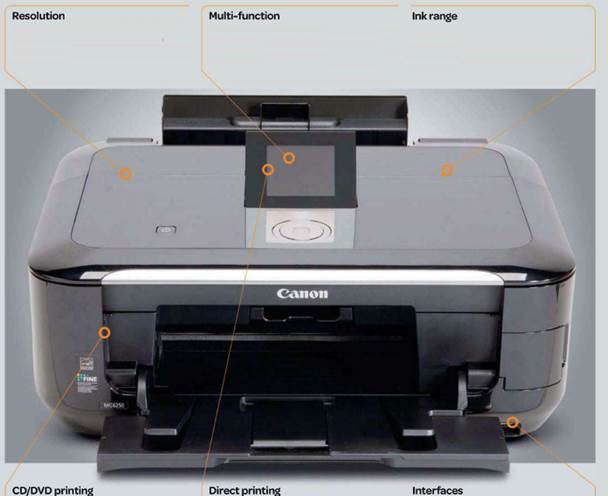 What's under the bonnet? Let get inside inkjet printer technology