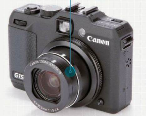 Canon Powershot G15 $870