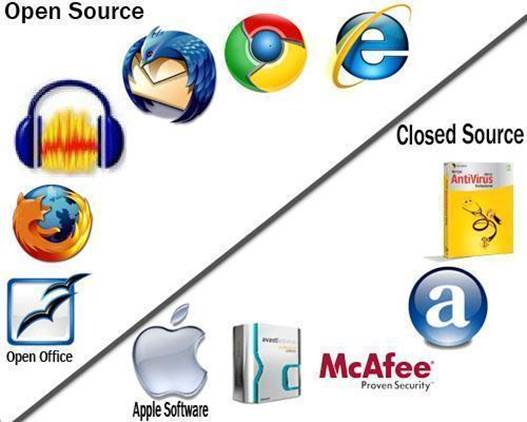 From a developer's perspective, one of the most fundamental questions with software is whether it is Open Source or Closed (Pro-prietary).