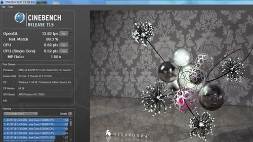 Measuring performance with CineBench 11.5