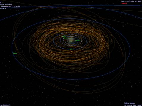Celestia displaying orbital path of planets
