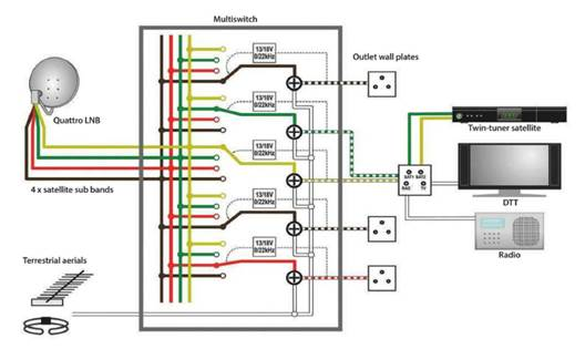 9156843 make the switch (part 2) programing4us enterprise wiring diagram for multiswitch at bayanpartner.co