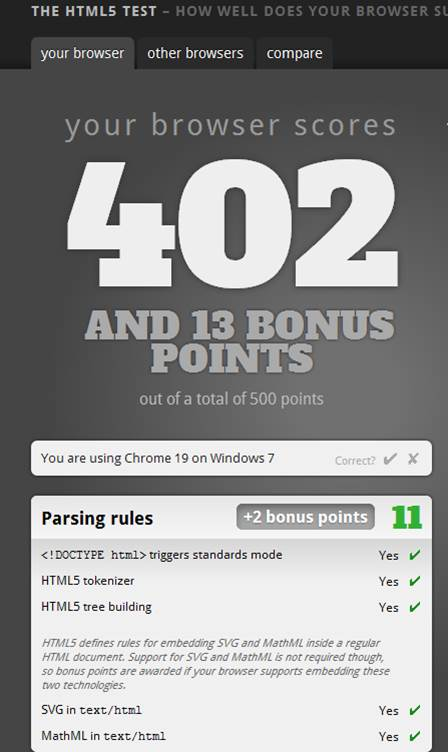 Test your browser for HTML5 support
