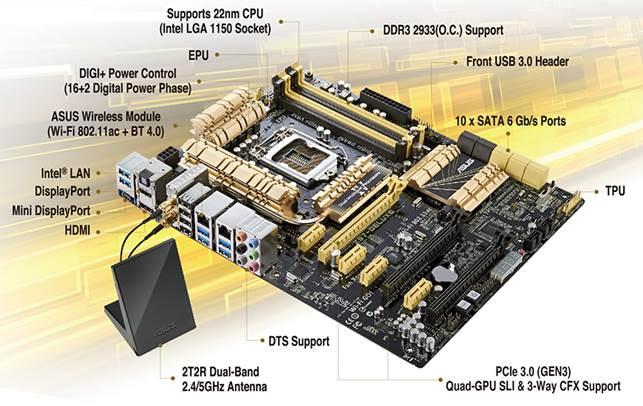 Asus Z87-Deluxe Motherboards