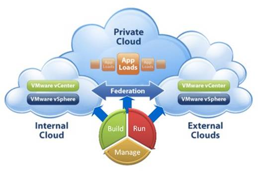 the cloud-based solution