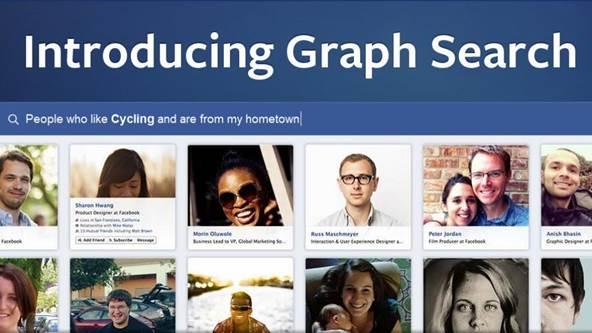 The new Facebook Graph Search will be rolled out soon, but is it a really privacy threat?