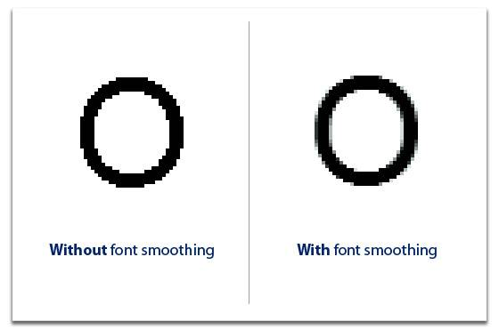Font smoothing – An anti-aliasing algorithm used to minimize distortion of fonts on monitors