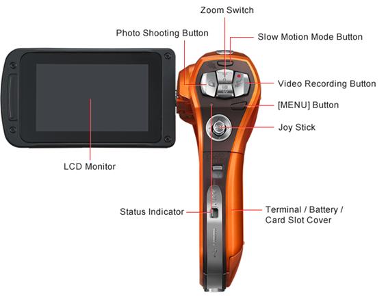 Panasonic HX-WA30 details