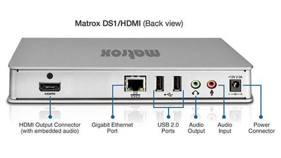 Matros DS1's ports