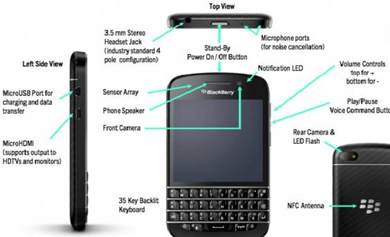Being a portrait-QWERTY smartphone, the Q10 is a bit of a rare bird these days