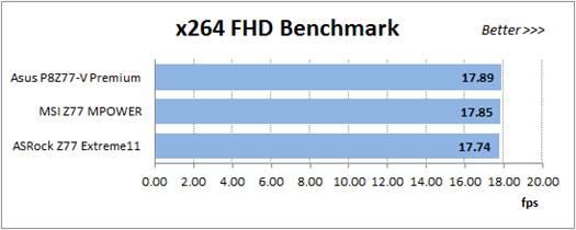 x264 FHD Benchmark v1.0.1 (64 bit)