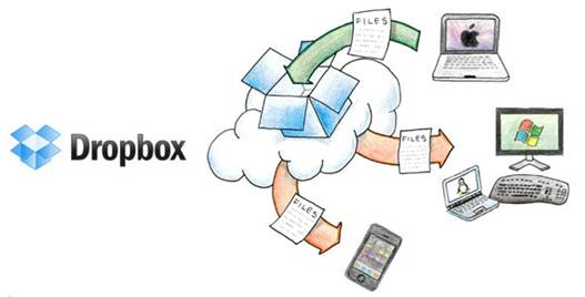 Description: Enter Dropbox's life-saving version management powers.