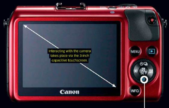 Description: Interacting with the camera takes place via the 3-inch capacitive touchscreen; the rear button layout of the EOS M is more similar to a Canon IXUS compacts as opposed to an EOS DSLR