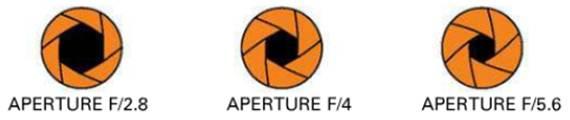 Description: Description: Light quantity and apertures