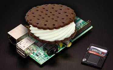Description: Pi and Ice Cream Sandwich