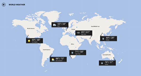 Swipe down or right-click, and choose the 'World Weather' icon to see weather worldwide.