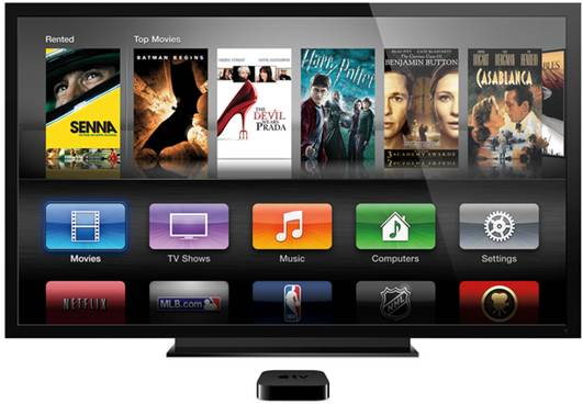 Description: Apple TV