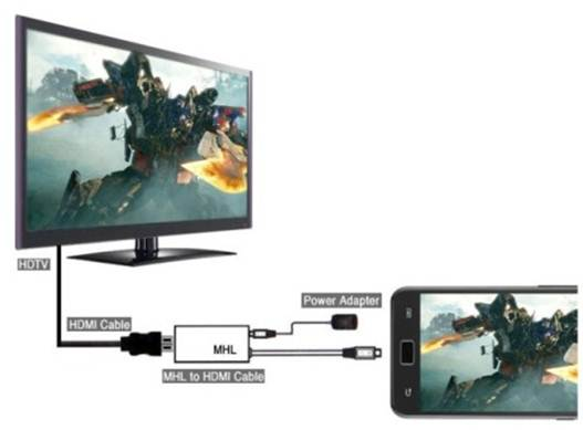 Description: Connect mobile devices to HDTV via MHL to HDMI cable