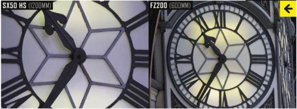 Optical Zooms: The images ware captured at the longest end of each camera's lens. Thanks to the SX50 HS's maximum aperture of f/6.5 it was necessary to raise the sensitivity to ISO 1600 in order for the image to be captured sharply